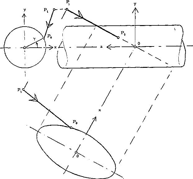 Fig. 5 Ray incident on cylindrical surface.