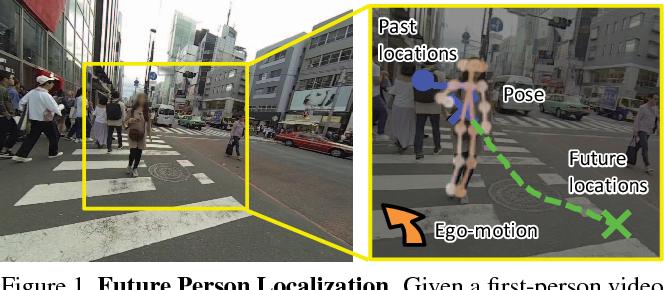 Figure 1 for Future Person Localization in First-Person Videos