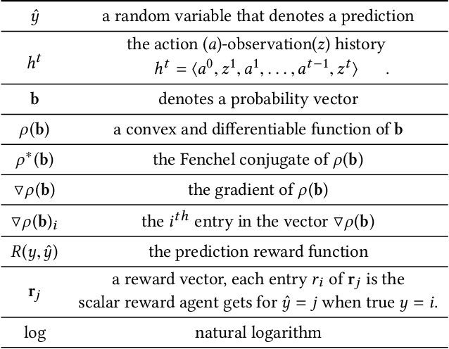 Figure 1 for Maximizing Information Gain in Partially Observable Environments via Prediction Reward