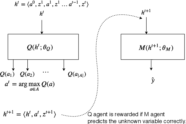Figure 3 for Maximizing Information Gain in Partially Observable Environments via Prediction Reward