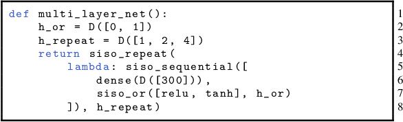 Figure 3 for Towards modular and programmable architecture search