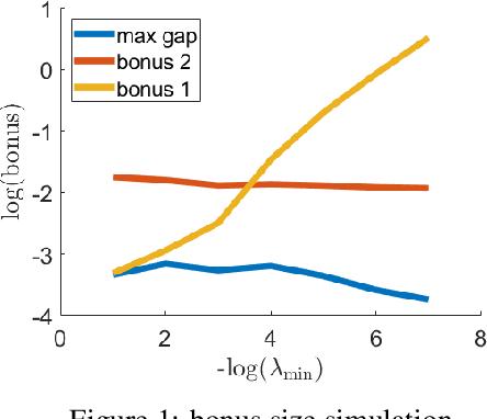 Figure 1 for Corruption-Robust Offline Reinforcement Learning