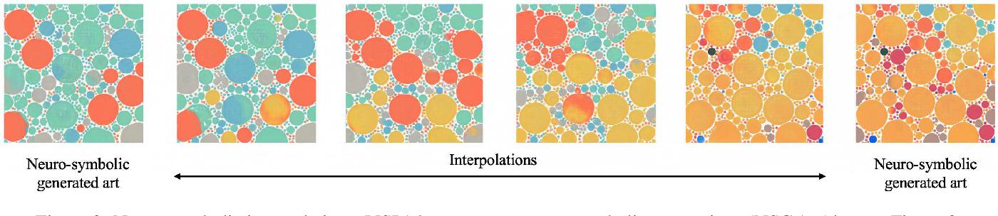 Figure 3 for Neuro-Symbolic Generative Art: A Preliminary Study