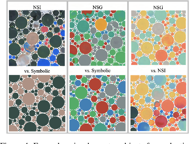 Figure 4 for Neuro-Symbolic Generative Art: A Preliminary Study