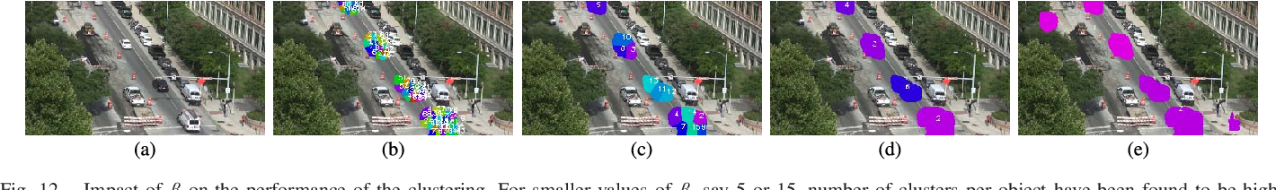Figure 4 for Temporal Unknown Incremental Clustering (TUIC) Model for Analysis of Traffic Surveillance Videos