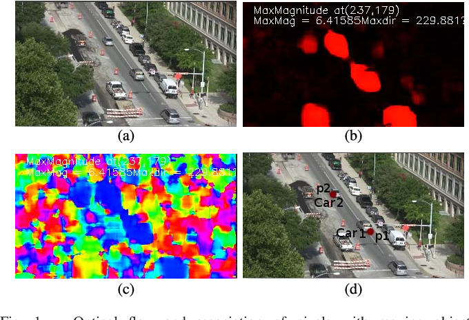 Figure 1 for Temporal Unknown Incremental Clustering (TUIC) Model for Analysis of Traffic Surveillance Videos