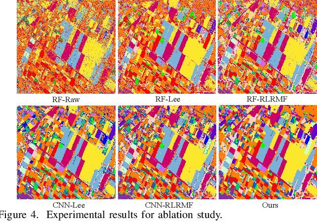 Figure 4 for PolSAR Image Classification Based on Robust Low-Rank Feature Extraction and Markov Random Field