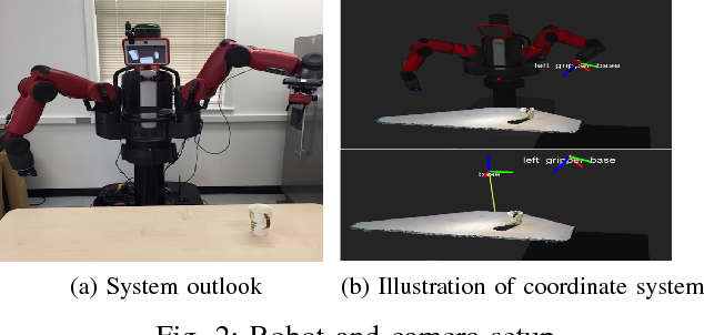 Figure 2 for Fast Task-Specific Target Detection via Graph Based Constraints Representation and Checking