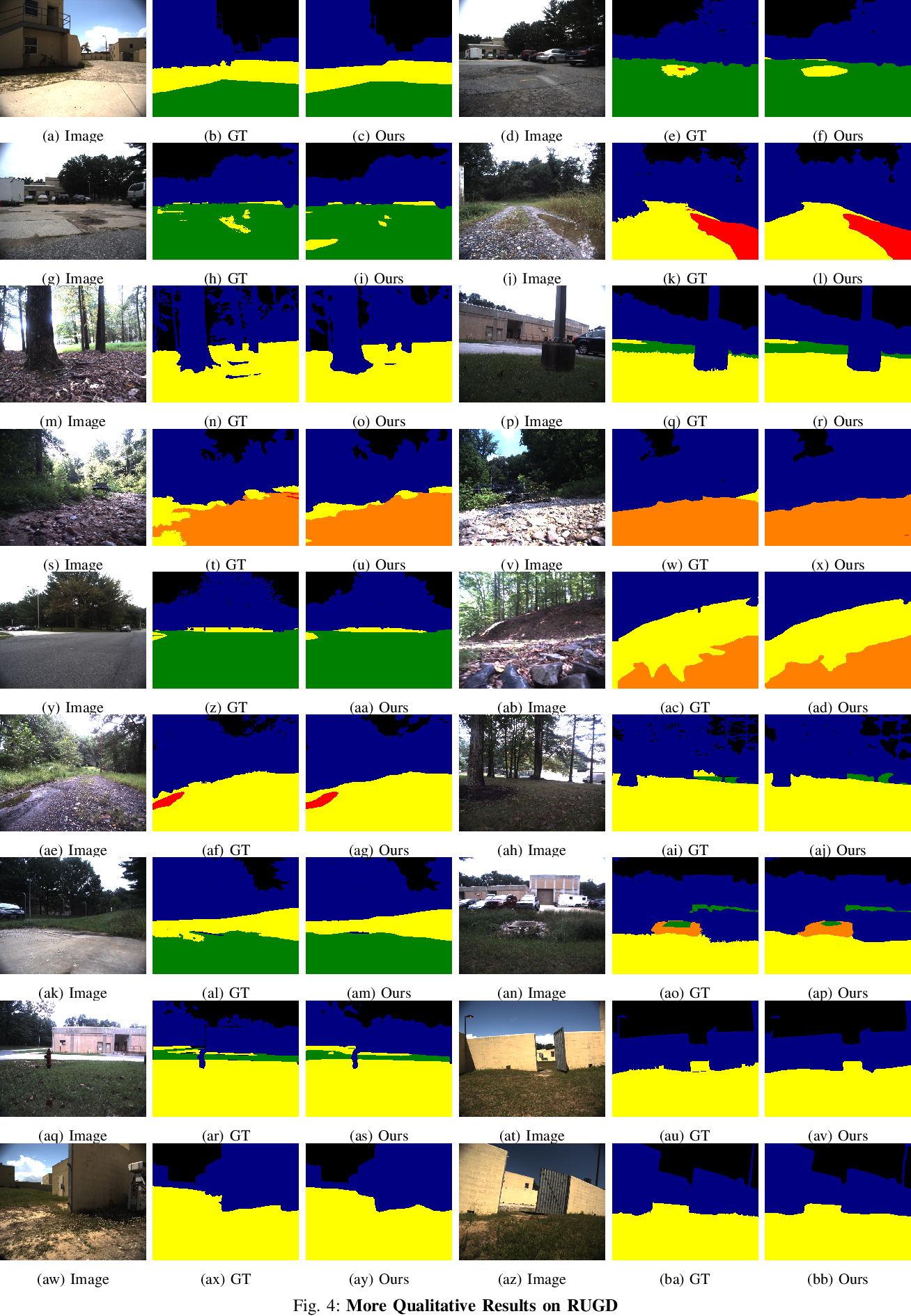 Figure 4 for GANav: Group-wise Attention Network for Classifying Navigable Regions in Unstructured Outdoor Environments