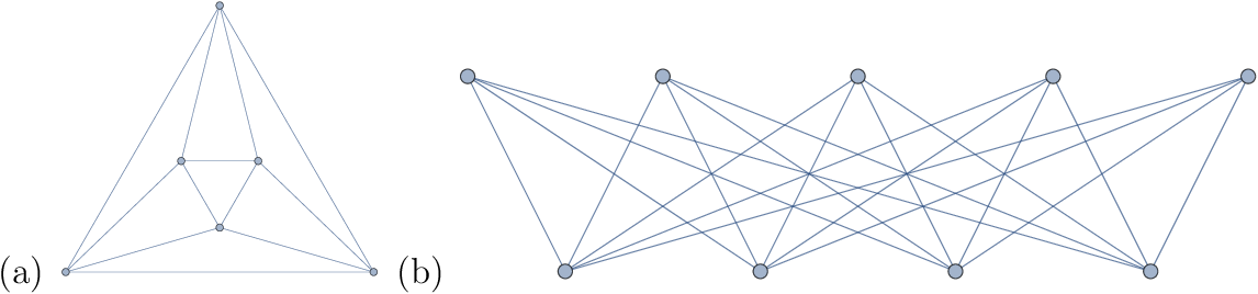 Figure 1 for Graph Laplacians, Riemannian Manifolds and their Machine-Learning