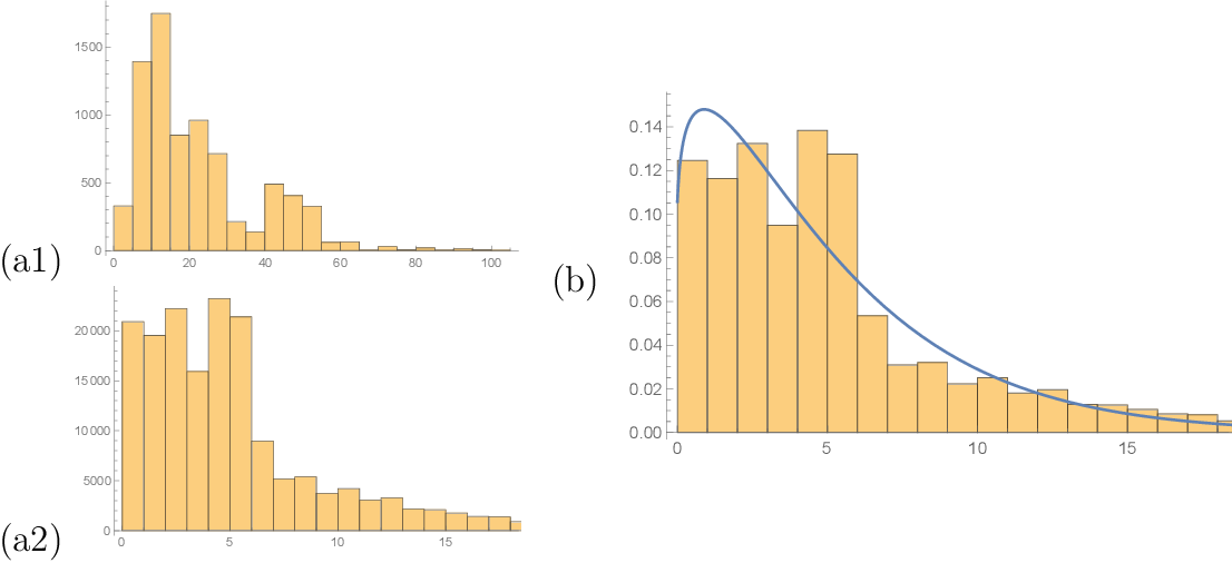 Figure 3 for Graph Laplacians, Riemannian Manifolds and their Machine-Learning