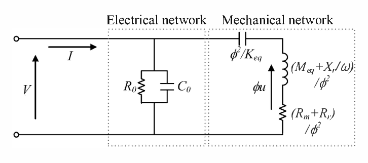 An advanced equivalent circuit for a piezoelectric micromachined