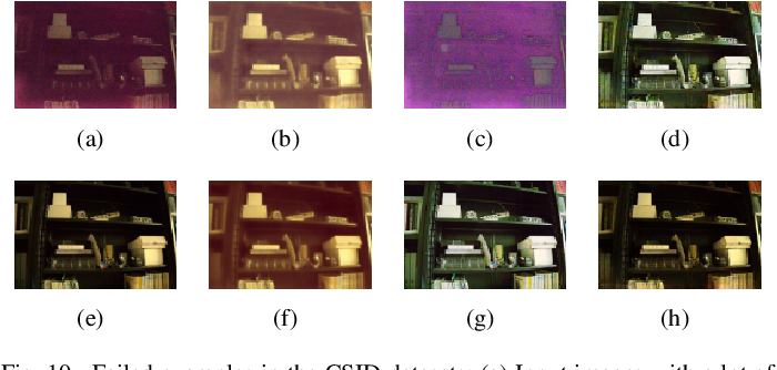 Figure 2 for Low-light Image Enhancement Algorithm Based on Retinex and Generative Adversarial Network