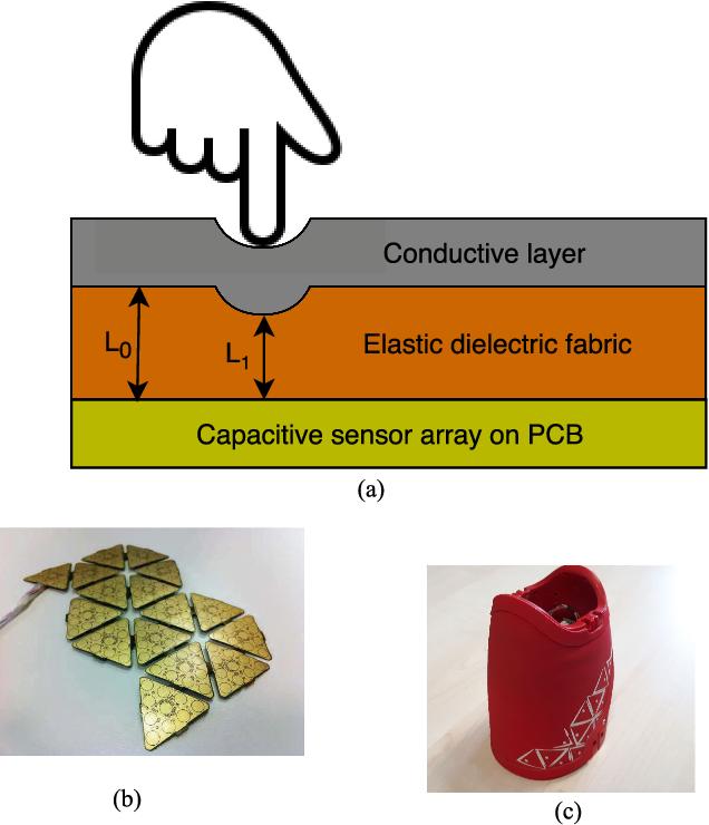 Figure 1 for A Plenum-Based Calibration Device for Tactile Sensor Arrays