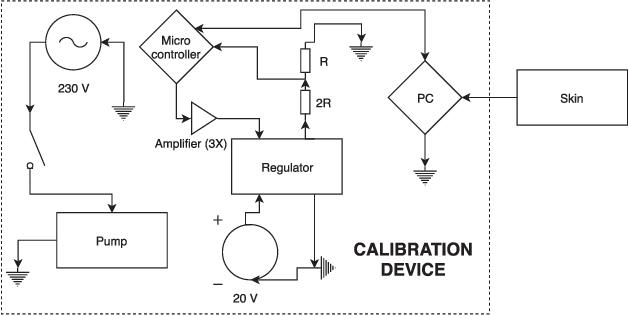 Figure 4 for A Plenum-Based Calibration Device for Tactile Sensor Arrays