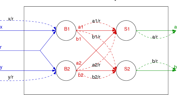 Fig. 12. decomposition of the switch process into blocks