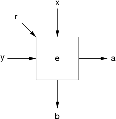 Fig. 1. The switch