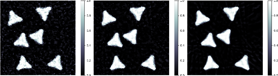 Figure 3 for A New Variational Model for Joint Image Reconstruction and Motion Estimation in Spatiotemporal Imaging