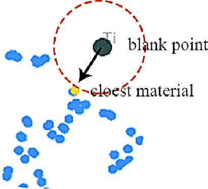 Figure 3 for A Reinforcement learning method for Optical Thin-Film Design