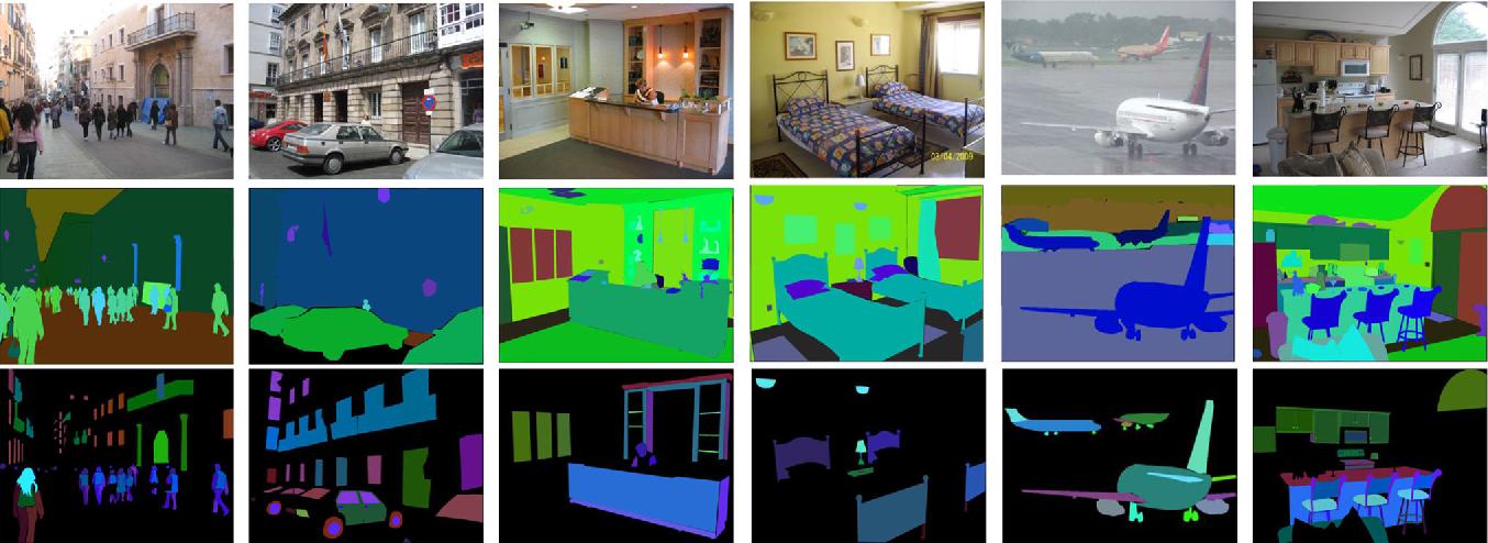 Figure 1 for Semantic Understanding of Scenes through the ADE20K Dataset
