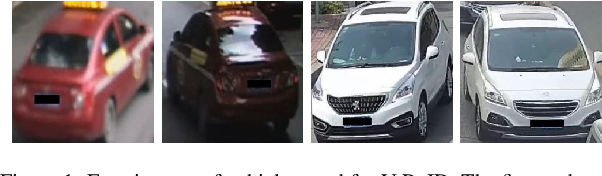 Figure 1 for AttributeNet: Attribute Enhanced Vehicle Re-Identification