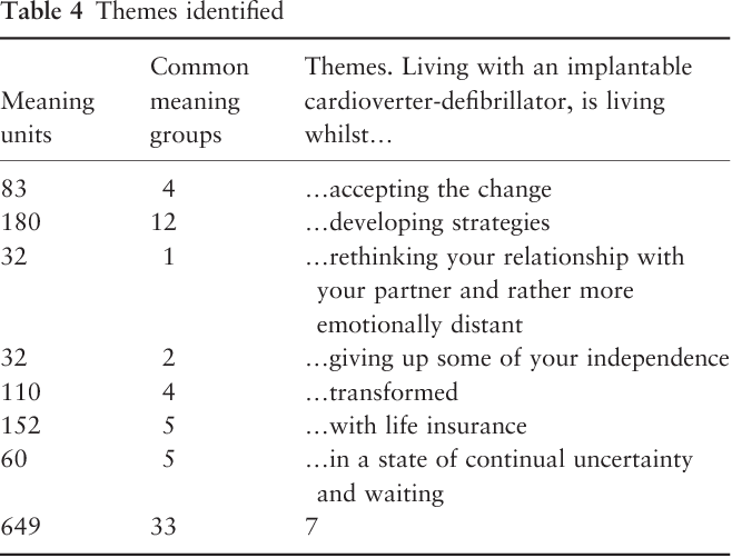 Living With Life Insurance A Qualitative Analysis Of The Experience