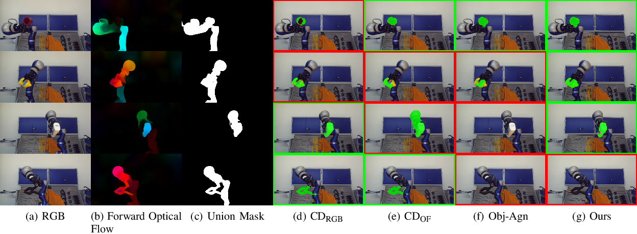 Figure 3 for Self-Supervised Object-in-Gripper Segmentation from Robotic Motions