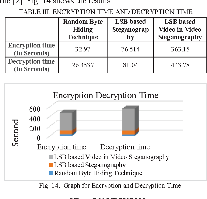 Table III from Steganography over video file by hiding video in