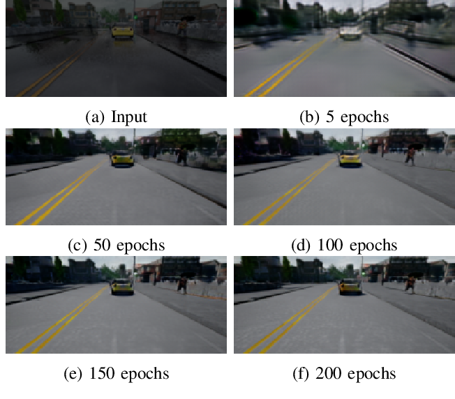 Figure 1 for VR-Goggles for Robots: Real-to-sim Domain Adaptation for Visual Control