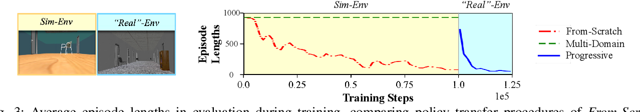 Figure 3 for VR-Goggles for Robots: Real-to-sim Domain Adaptation for Visual Control