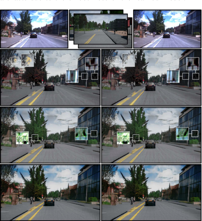 Figure 4 for VR-Goggles for Robots: Real-to-sim Domain Adaptation for Visual Control
