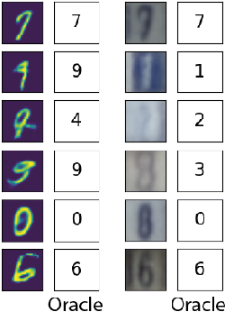 Figure 3 for Multimodal Variational Autoencoders for Semi-Supervised Learning: In Defense of Product-of-Experts
