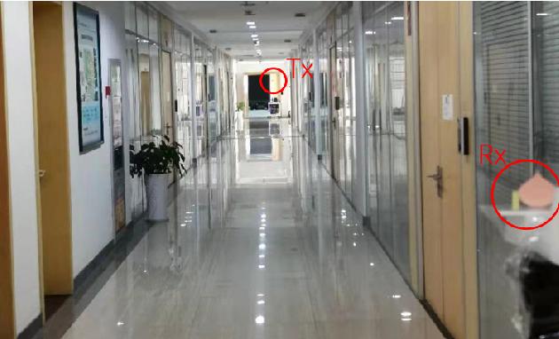 Figure 2 for Multi-Frequency Wireless Channel Measurements and Characteristics Analysis in Indoor Corridor Scenarios