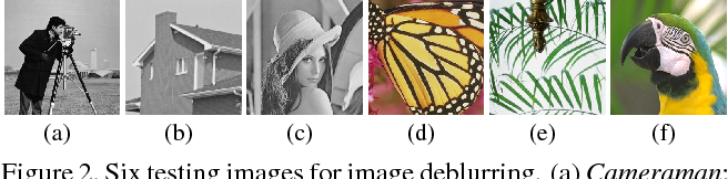 Figure 4 for Learning Deep CNN Denoiser Prior for Image Restoration