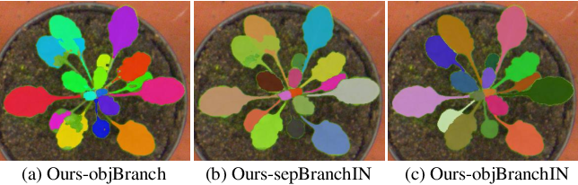 Figure 3 for Object-Guided Instance Segmentation for Biological Images