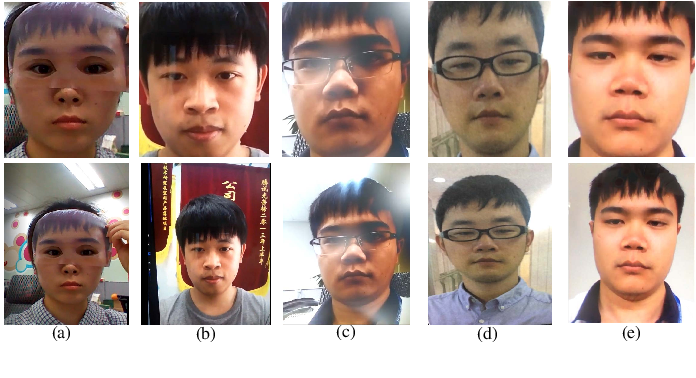 Figure 1 for DRL-FAS: A Novel Framework Based on Deep Reinforcement Learning for Face Anti-Spoofing