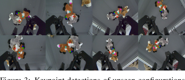 Figure 2 for S3K: Self-Supervised Semantic Keypoints for Robotic Manipulation via Multi-View Consistency