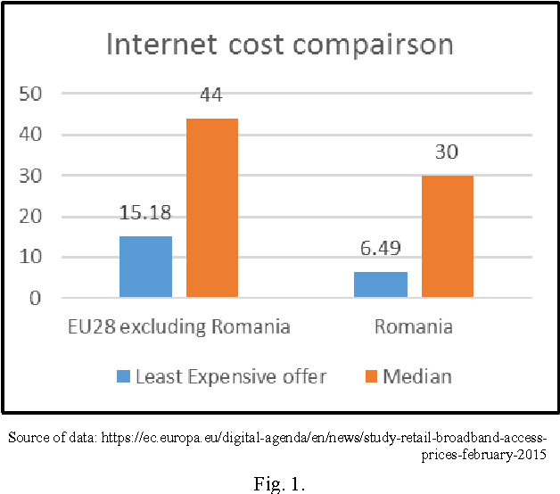 Electronic commerce in Romania: History, overview and