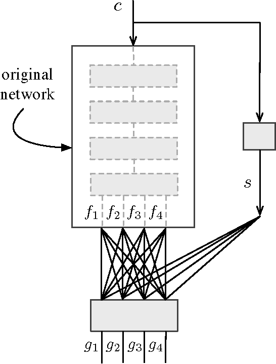 Figure 1 for Domain Adaptation For Formant Estimation Using Deep Learning