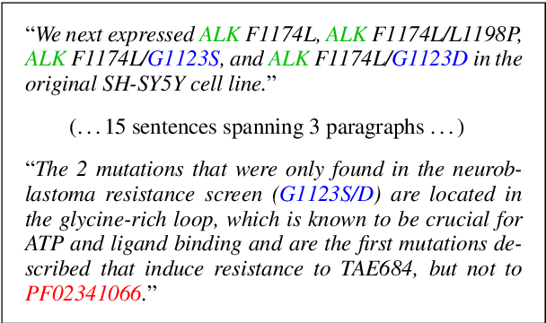 Figure 1 for Document-Level $N$-ary Relation Extraction with Multiscale Representation Learning