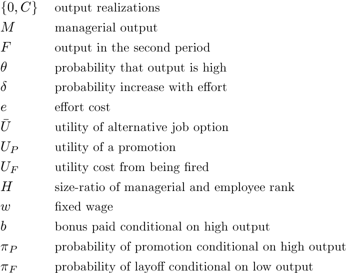 PDF] Layoffs as Part of an Optimal Incentive Mix: Theory and