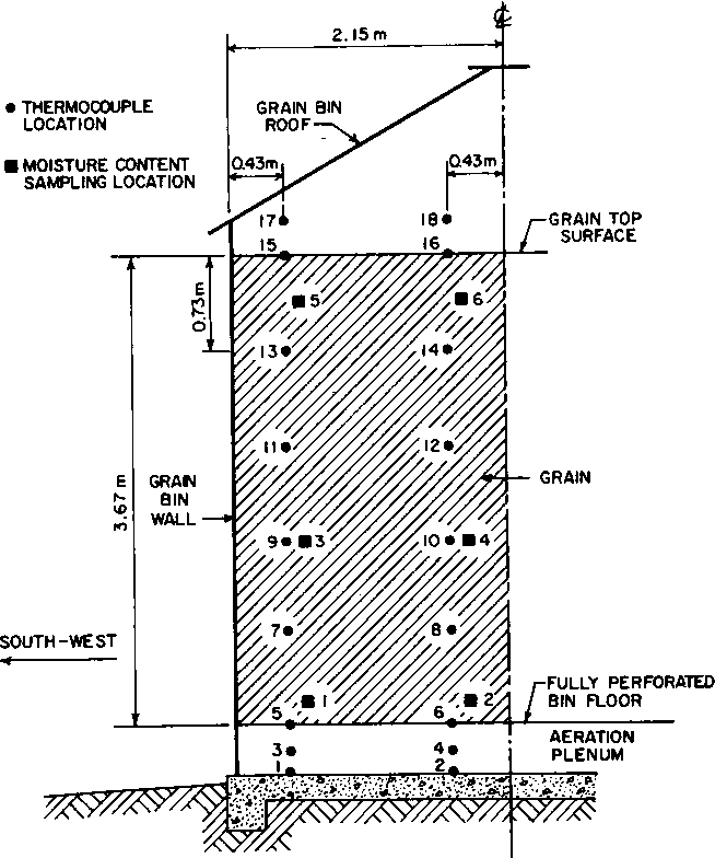 Wiring Diagram For 2000 Grand Am