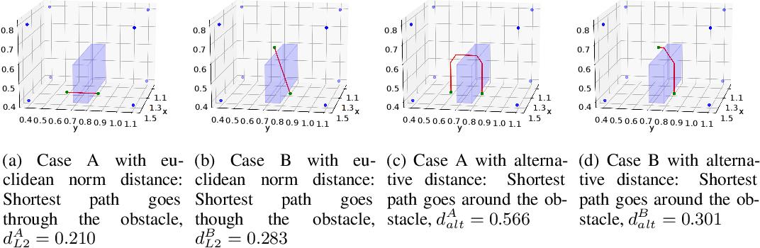 Figure 1 for Complex Robotic Manipulation via Graph-Based Hindsight Goal Generation