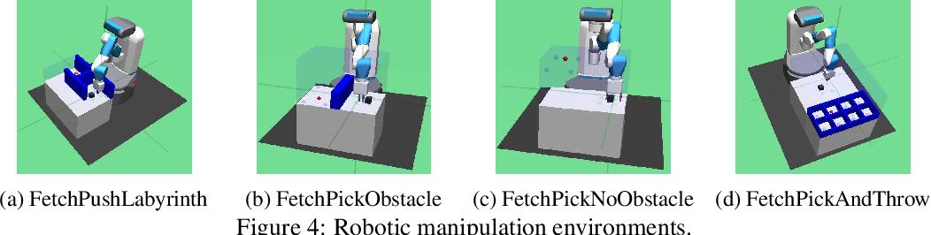 Figure 4 for Complex Robotic Manipulation via Graph-Based Hindsight Goal Generation
