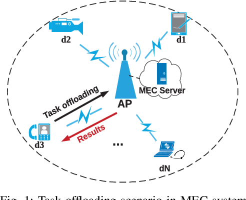 Figure 1 for Computation Offloading in Multi-Access Edge Computing Networks: A Multi-Task Learning Approach