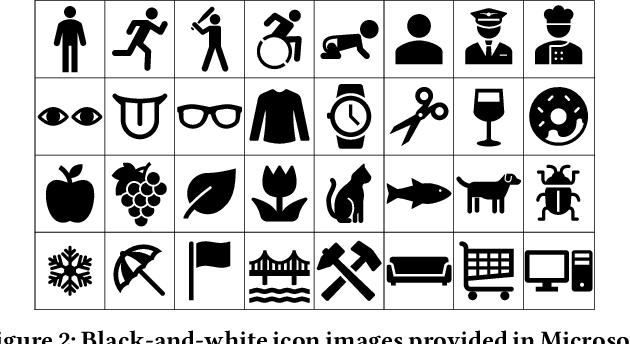 Figure 1 for Iconify: Converting Photographs into Icons