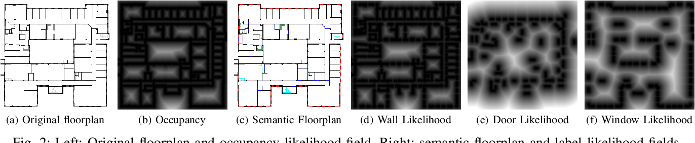 Figure 2 for SeDAR - Semantic Detection and Ranging: Humans can localise without LiDAR, can robots?