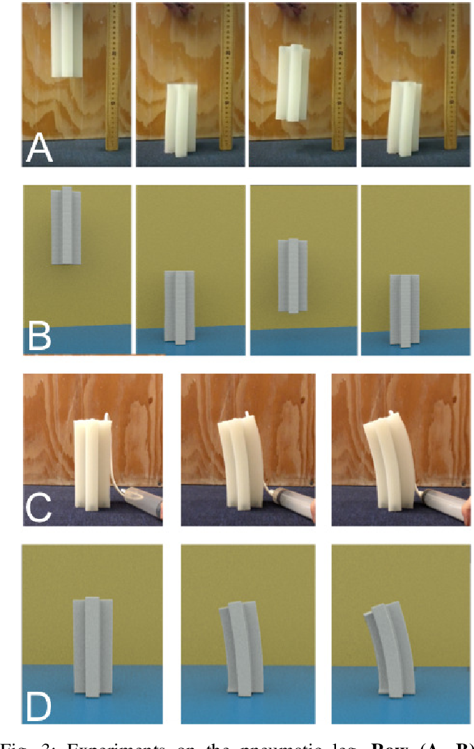 Figure 3 for ChainQueen: A Real-Time Differentiable Physical Simulator for Soft Robotics