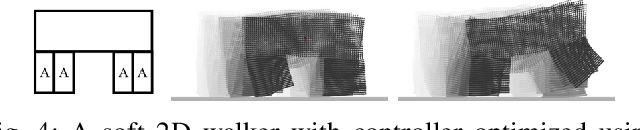 Figure 4 for ChainQueen: A Real-Time Differentiable Physical Simulator for Soft Robotics
