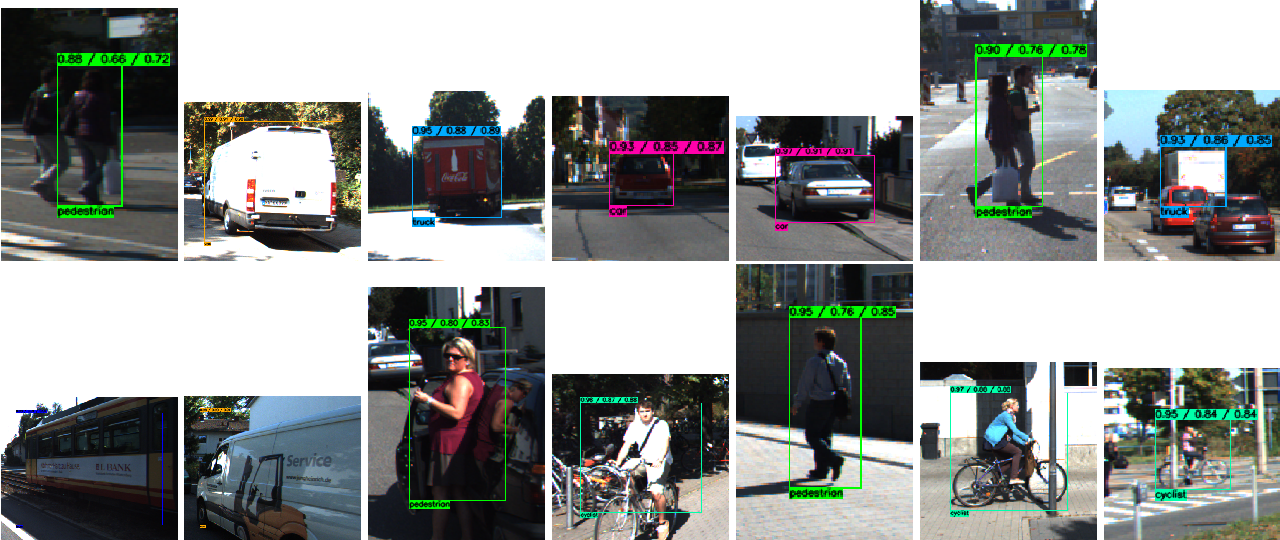 Figure 1 for MetaDetect: Uncertainty Quantification and Prediction Quality Estimates for Object Detection